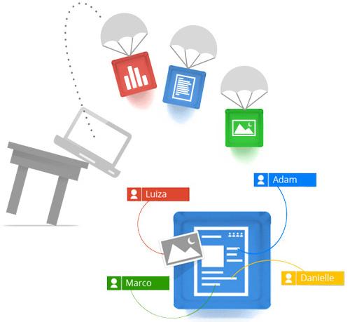 La condivisione automatica delle foto in Google+
